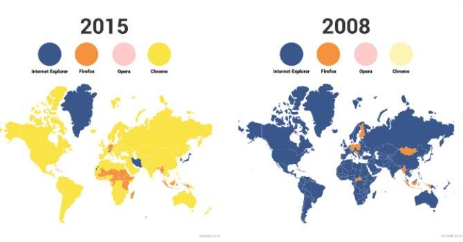 Google Chrome đã khiến bản đồ trình duyệt web thế giới thay đổi thế nào?