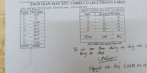 """CTCP Xây dựng Thủy lợi Sông Hồng: Nghi án """"rút ruột"""" công trình?"""