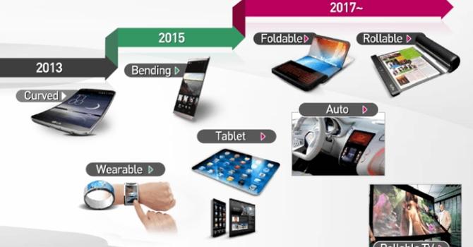 LG tuyên bố sẵn sàng sản xuất màn hình gấp số lượng lớn