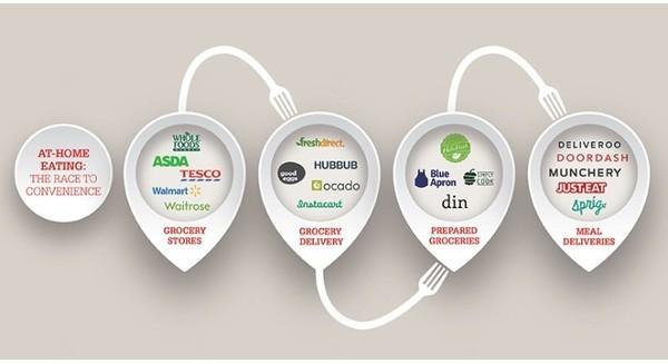 Cuộc chiến tỷ USD trên chiến trường giao đồ ăn