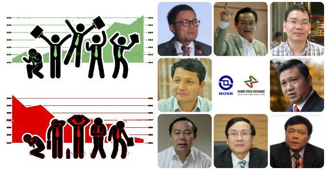 Cần xác định lại vai trò của thị trường chứng khoán Việt Nam?