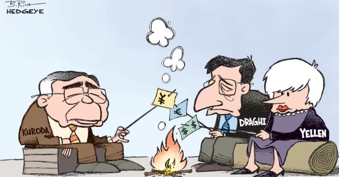 """HSBC: Các Ngân hàng Trung ương đang """"hết đạn""""?"""
