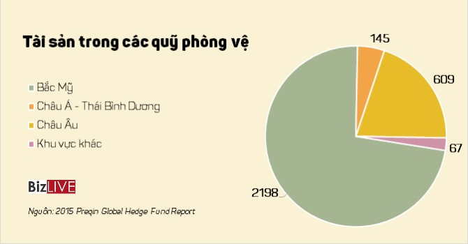 """""""Việt Nam trở thành điểm đến hấp dẫn của quỹ đầu tư, nhà sản xuất nước ngoài"""""""