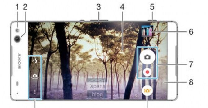 Xperia C5 Ultra: Smartphone không viền màn hình?