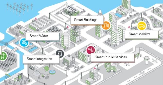 Việt Nam có sẵn sàng xây dựng các thành phố thông minh?