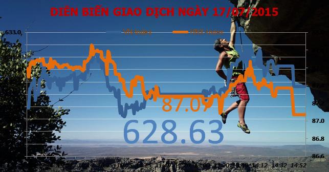 Chứng khoán chiều 17/7: FLC khớp hơn 13 triệu cổ phiếu