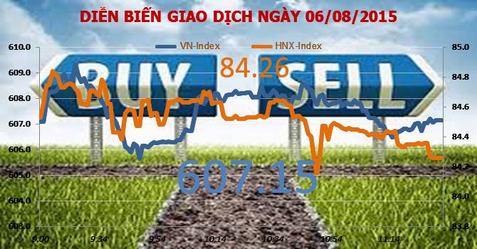 Chứng khoán sáng 6/8: Khối ngoại mua hơn 46 tỷ đồng NT2