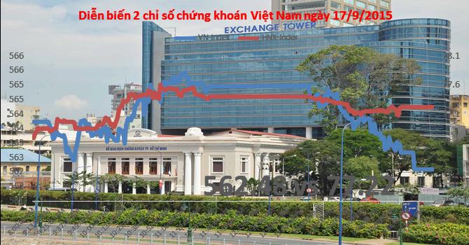 Chứng khoán chiều 17/9: Tâm điểm giá dầu và cổ phiếu dầu khí