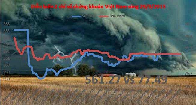 Chứng khoán sáng 29/9: Khớp hơn 4,5 triệu cổ phiếu, FLC giúp thị trường thanh khoản trở lại