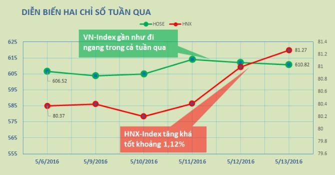 [BizSTOCK] Hơn 50% cổ phiếu của TTF được giao dịch, VID bị thao túng