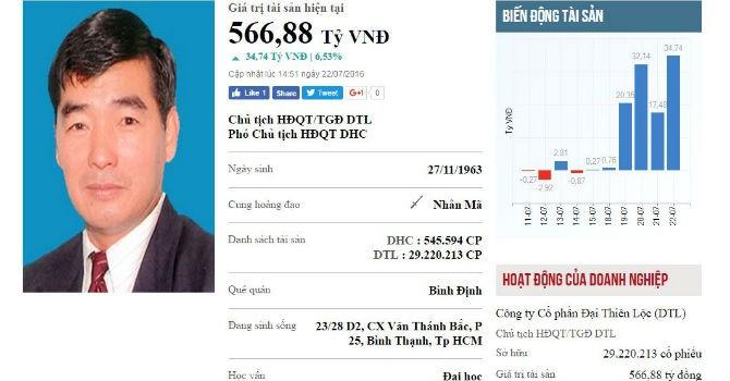 Top rich 18-22/7: Chủ tịch DHC lặng lẽ kiếm 100 tỷ trong tuần