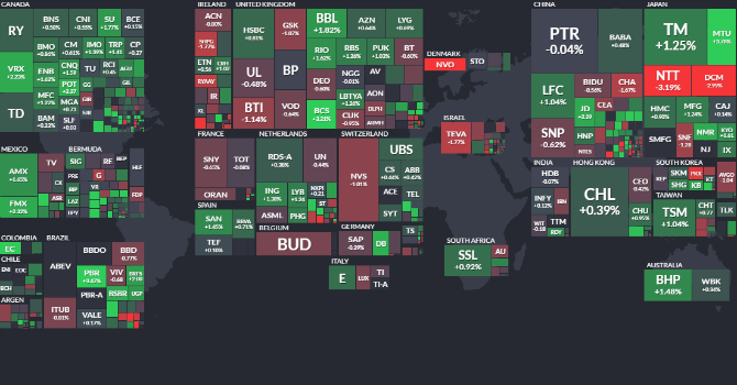 Trước giờ giao dịch 9/8: Thị trường phục hồi chậm