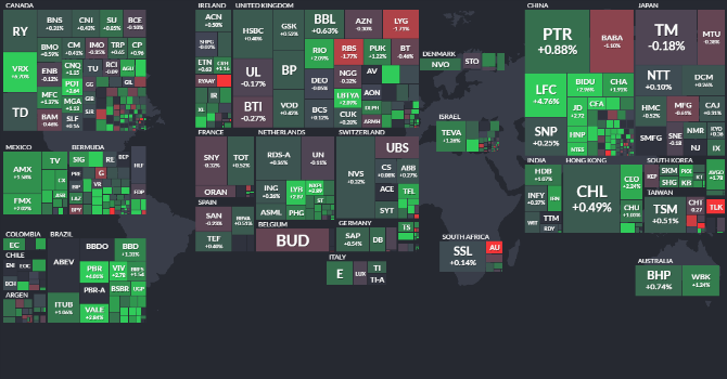 Trước giờ giao dịch 16/8: Tỷ trọng cổ phiếu trong danh mục có thể 60-70%