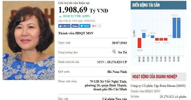 """Top rich 15-19/8: Ông chủ KDC và bà chủ MSN kiếm đậm nhờ cổ phiếu """"phất"""""""