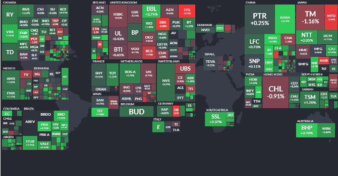 Trước giờ giao dịch 7/9: Thị trường đi ngang, nhóm vốn hóa trung bình sẽ được ưu ái