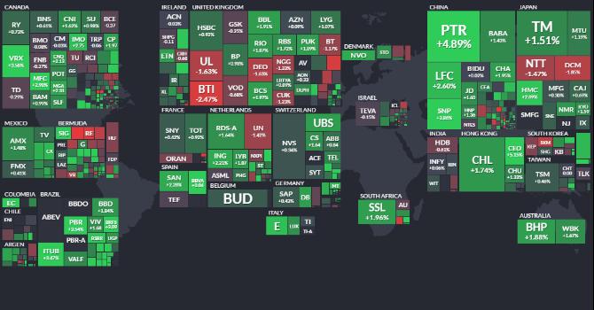 Trước giờ giao dịch 6/10: Tích lũy cổ phiếu có kết quả kinh doanh khả quan