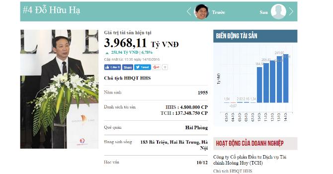Top rich 10-14/10: Ông chủ Hoàng Huy vươn lên thành người giàu thứ 4 sàn chứng khoán