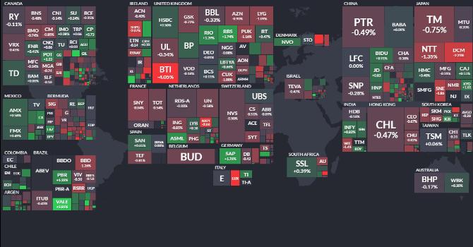 Trước giờ giao dịch 24/10: Chờ đợi thị trường tích cực hơn