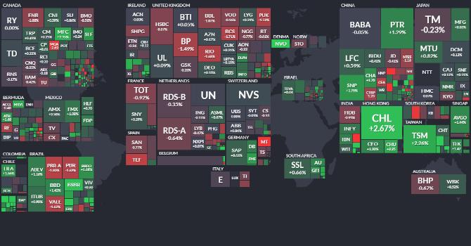 Trước giờ giao dịch 14/8: Nhiều cổ phiếu cơ bản đang chiết khấu khá rẻ