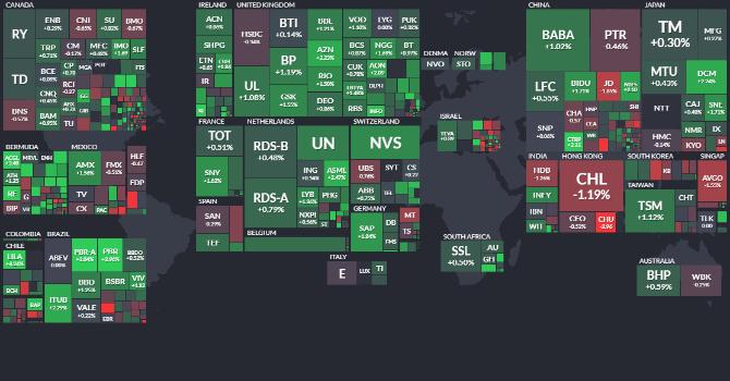 Trước giờ giao dịch 6/3: Chờ thị trường tự cân bằng lại