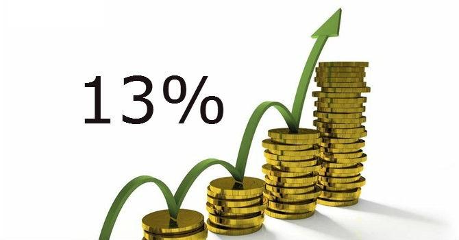 Năm 2015, tín dụng tại TP.HCM ước tăng 13%