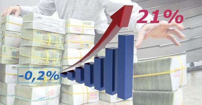 Tăng trưởng tín dụng: Đầu năm ì ạch, cuối năm đại nhảy vọt