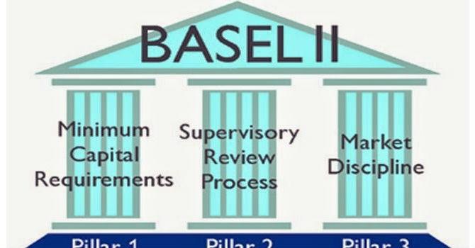 Chuẩn CAR của ngân hàng Việt đã tiếp cận Basel II?