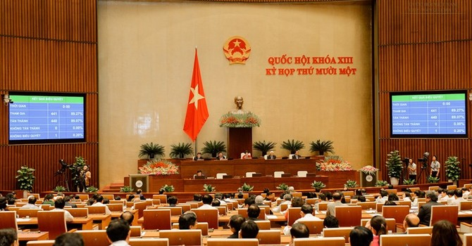 Quốc hội kết thúc công tác bầu nhân sự