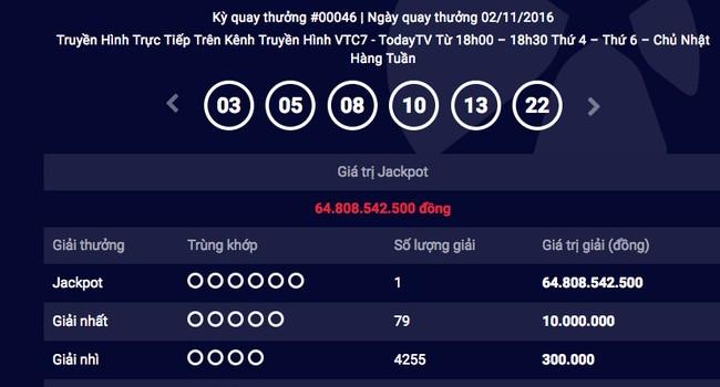 Ai là người trúng giải xổ số gần 65 tỷ đồng?