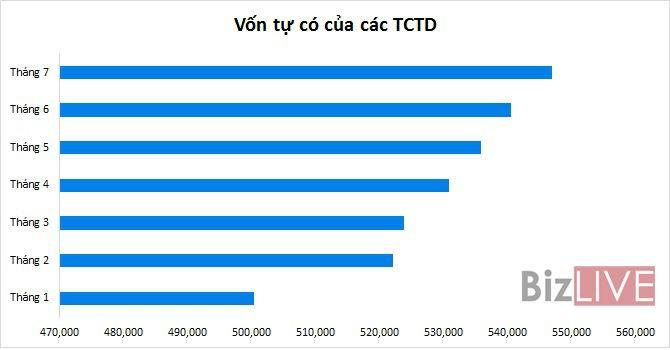 Toàn cảnh bức tranh hệ thống ngân hàng Việt Nam
