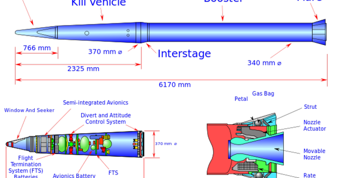 Nhật Bản muốn nâng cấp toàn bộ hệ thống phòng thủ tên lửa