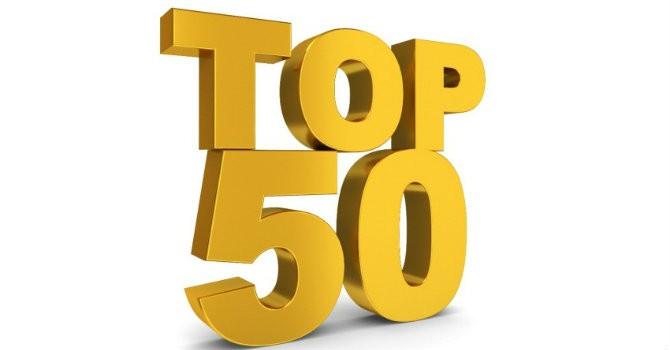 Forbes Việt Nam công bố Top 50 doanh nghiệp niêm yết tốt nhất 2015