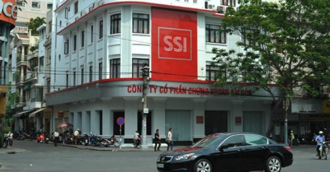 SSI thất bại khi mua 10 triệu cổ phiếu quỹ