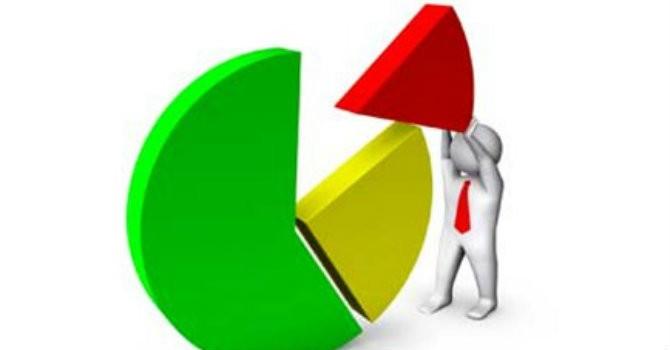 Becamex IJC giảm nửa vốn điều lệ: Có khả thi?