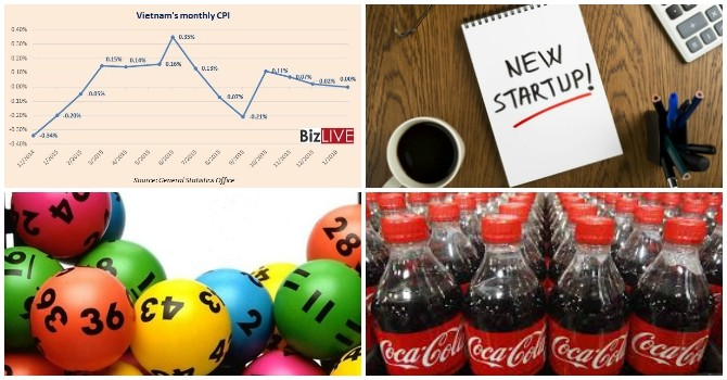 [Round-up] First Foreign Firm Joins Vietnam Lottery Market, U.S. Biz Eye Bigger Investment