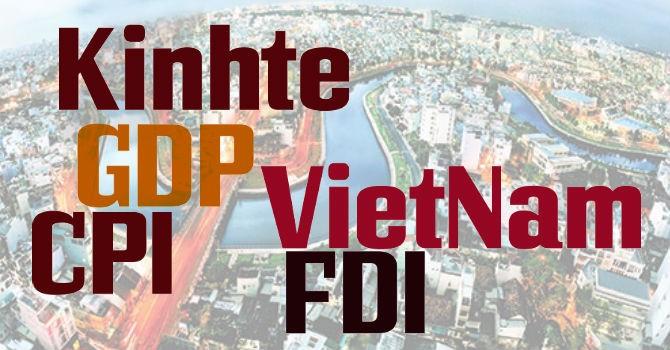 Kinh tế Việt Nam: 20 năm thăng trầm qua các chỉ số