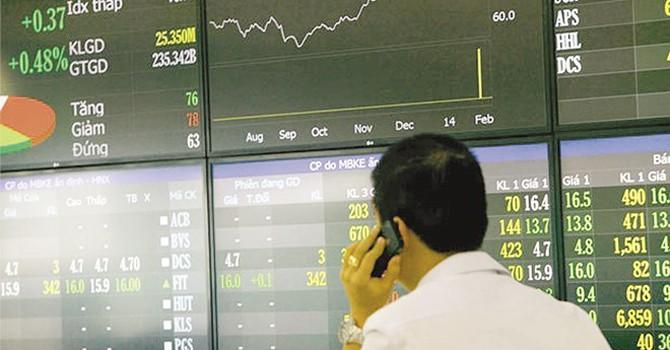 Chứng khoán 24h: Lợi nhuận CTCK quý I sụt giảm mạnh, khối ngoại gom cổ phiếu ngân hàng