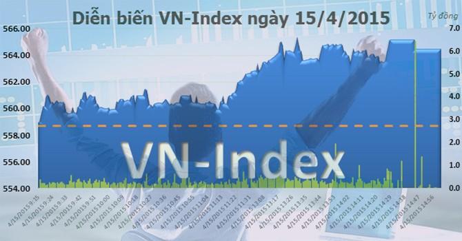 Chứng khoán 24h: Bùng nổ cổ phiếu dầu khí, thăng hoa PVD