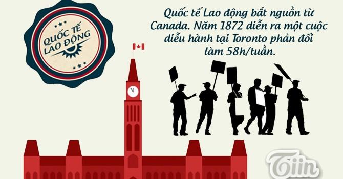 [Infographic] 8 sự thật thú vị về ngày Quốc tế Lao động