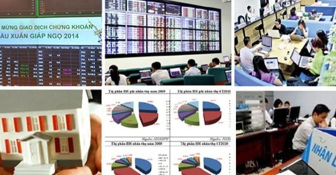 Khung pháp lý cho thị trường chứng khoán phái sinh
