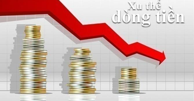 Xu thế dòng tiền: Còn sóng báo cáo tài chính quý II?