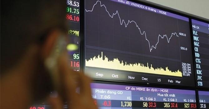 Chứng khoán 24h: So với thế giới, sức bật của VN-Index đang ở đâu?
