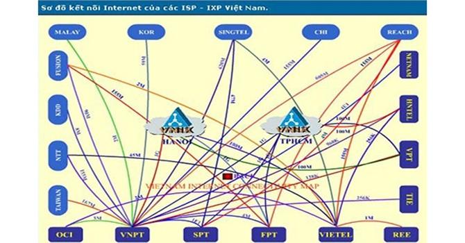Việt Nam có thể thành trung tâm Internet khu vực, nếu...