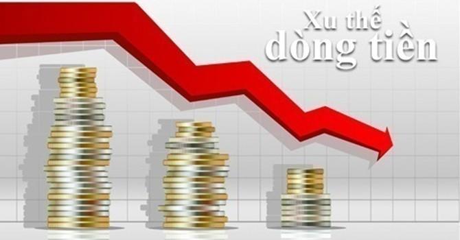Xu thế dòng tiền: Dòng tiền chuyển hướng