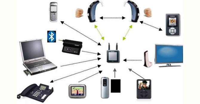 """15 thiết bị công nghệ bị smartphone cho """"về vườn"""""""