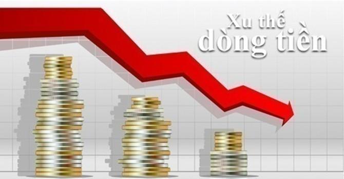 Xu thế dòng tiền: Khối ngoại sẽ bán ròng tới lúc nào?