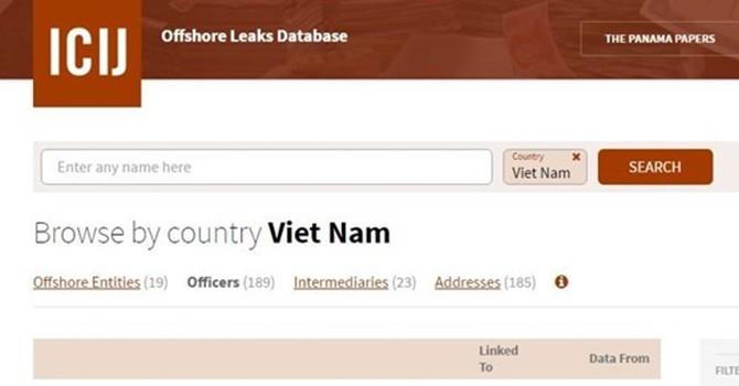 Người Việt trong Hồ sơ Panama: Cần sửa ngay lỗ hỏng thuế!