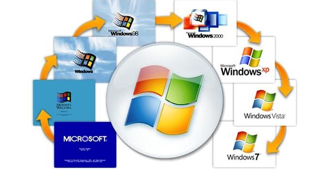 12 thói quen tai hại khi sử dụng máy tính Windows