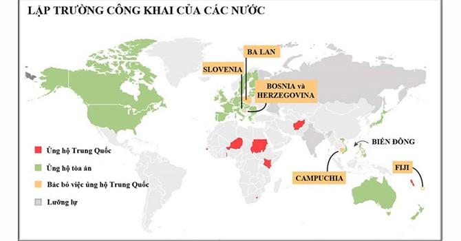 """Trung Quốc """"khai khống"""" các nước ủng hộ trong vụ kiện Biển Đông như thế nào?"""