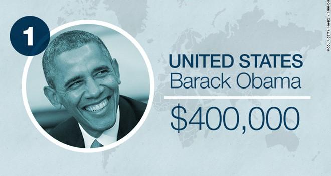 """""""So"""" mức lương của nguyên thủ các cường quốc thế giới"""